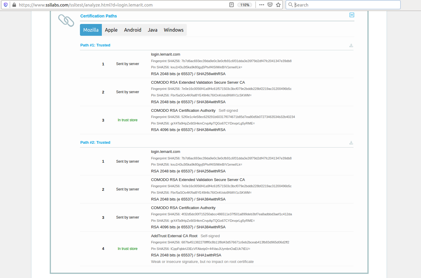 Screenshot der Ergebnisse des SSL Server Test